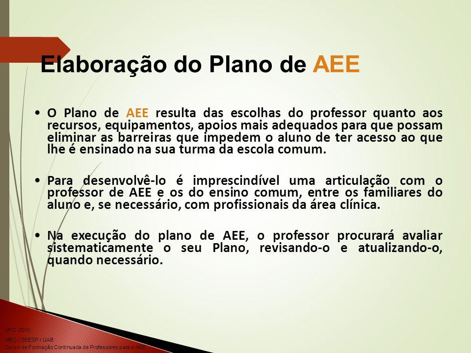Curso de Formação Continuada de Professores para o AEE UFC 2010 MEC / SEESP / UAB O Plano de AEE resulta das escolhas do professor quanto aos recursos