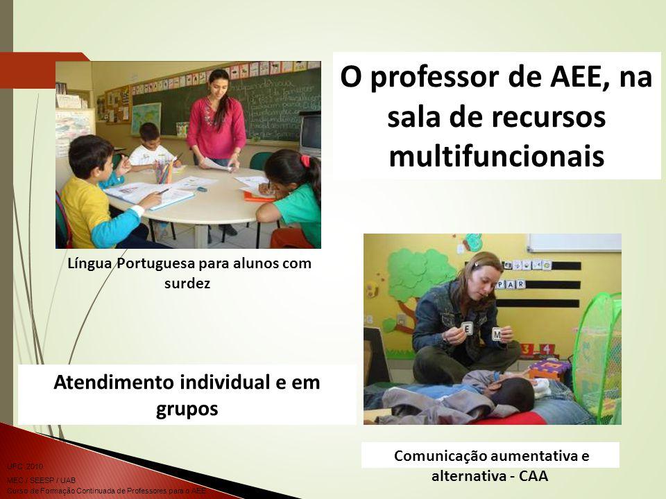 Curso de Formação Continuada de Professores para o AEE UFC 2010 MEC / SEESP / UAB Língua Portuguesa para alunos com surdez Comunicação aumentativa e a