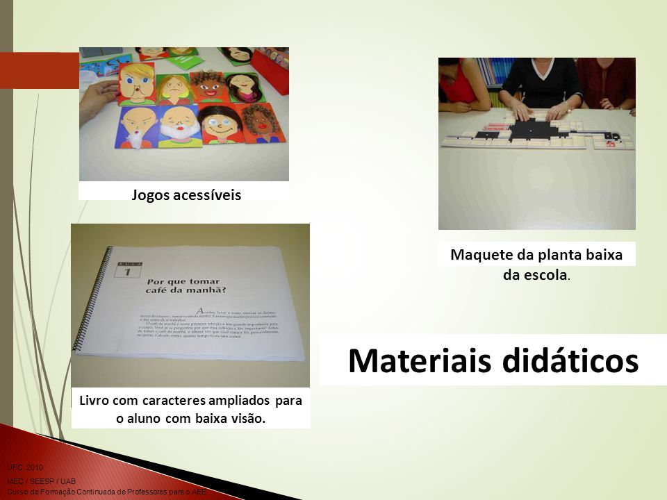 Curso de Formação Continuada de Professores para o AEE UFC 2010 MEC / SEESP / UAB Jogos acessíveis Maquete da planta baixa da escola. Livro com caract