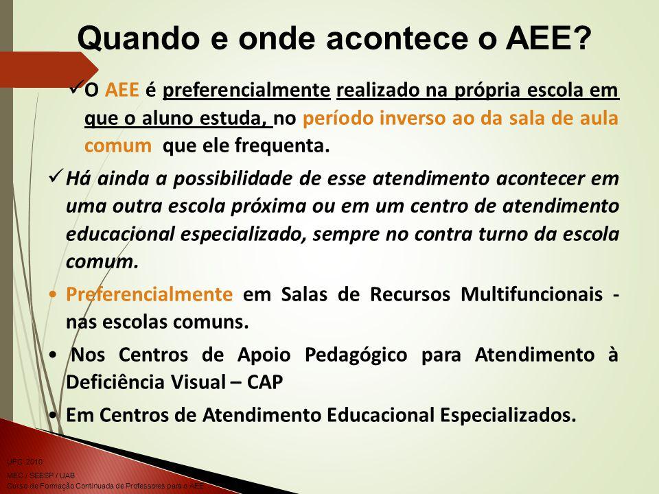 Curso de Formação Continuada de Professores para o AEE UFC 2010 MEC / SEESP / UAB O AEE é preferencialmente realizado na própria escola em que o aluno estuda, no período inverso ao da sala de aula comum que ele frequenta.