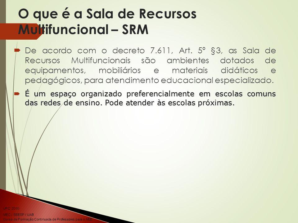 Curso de Formação Continuada de Professores para o AEE UFC 2010 MEC / SEESP / UAB O que é a Sala de Recursos Multifuncional – SRM De acordo com o decreto 7.611, Art.
