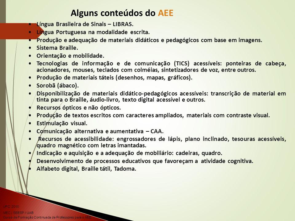 Curso de Formação Continuada de Professores para o AEE UFC 2010 MEC / SEESP / UAB Língua Brasileira de Sinais – LIBRAS.