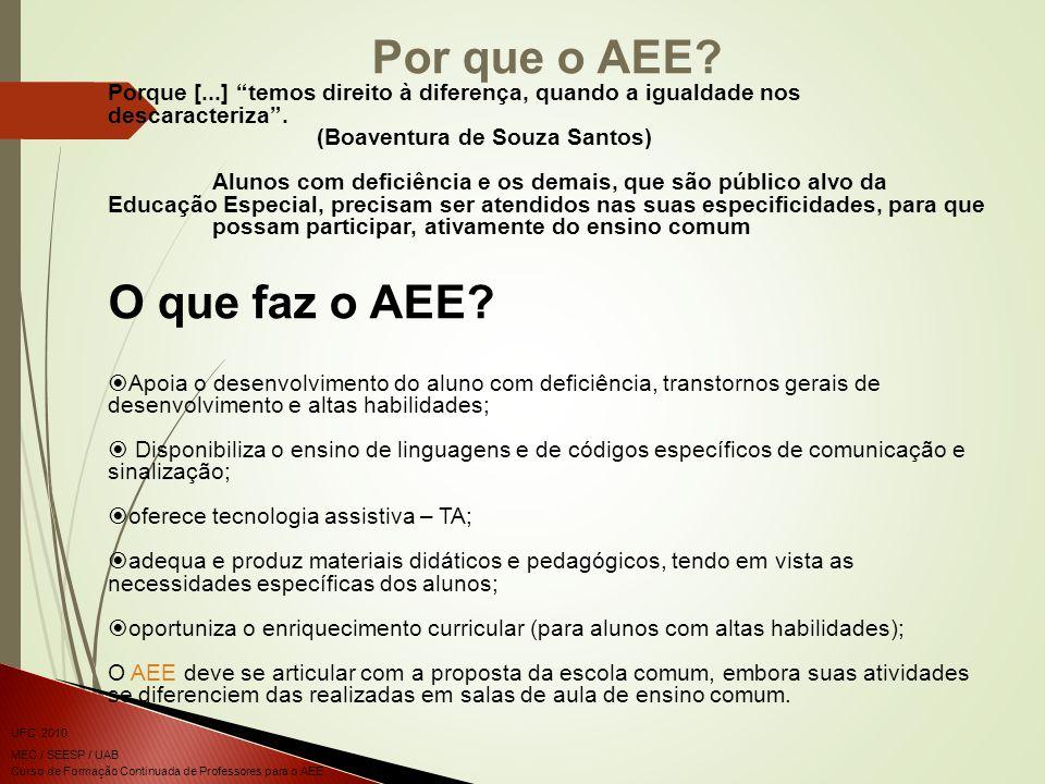 Curso de Formação Continuada de Professores para o AEE UFC 2010 MEC / SEESP / UAB Por que o AEE? Porque [...] temos direito à diferença, quando a igua