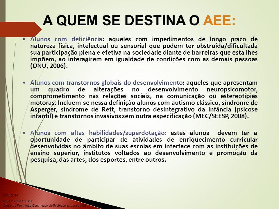 Curso de Formação Continuada de Professores para o AEE UFC 2010 MEC / SEESP / UAB Alunos com deficiência: aqueles com impedimentos de longo prazo de n