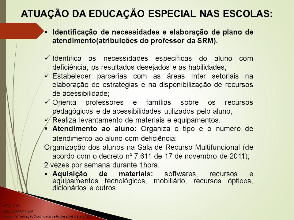 Curso de Formação Continuada de Professores para o AEE UFC 2010 MEC / SEESP / UAB Identificação de necessidades e elaboração de plano de atendimento(atribuições do professor da SRM).