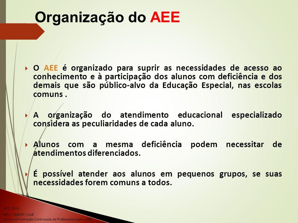Curso de Formação Continuada de Professores para o AEE UFC 2010 MEC / SEESP / UAB O AEE é organizado para suprir as necessidades de acesso ao conhecimento e à participação dos alunos com deficiência e dos demais que são público-alvo da Educação Especial, nas escolas comuns.