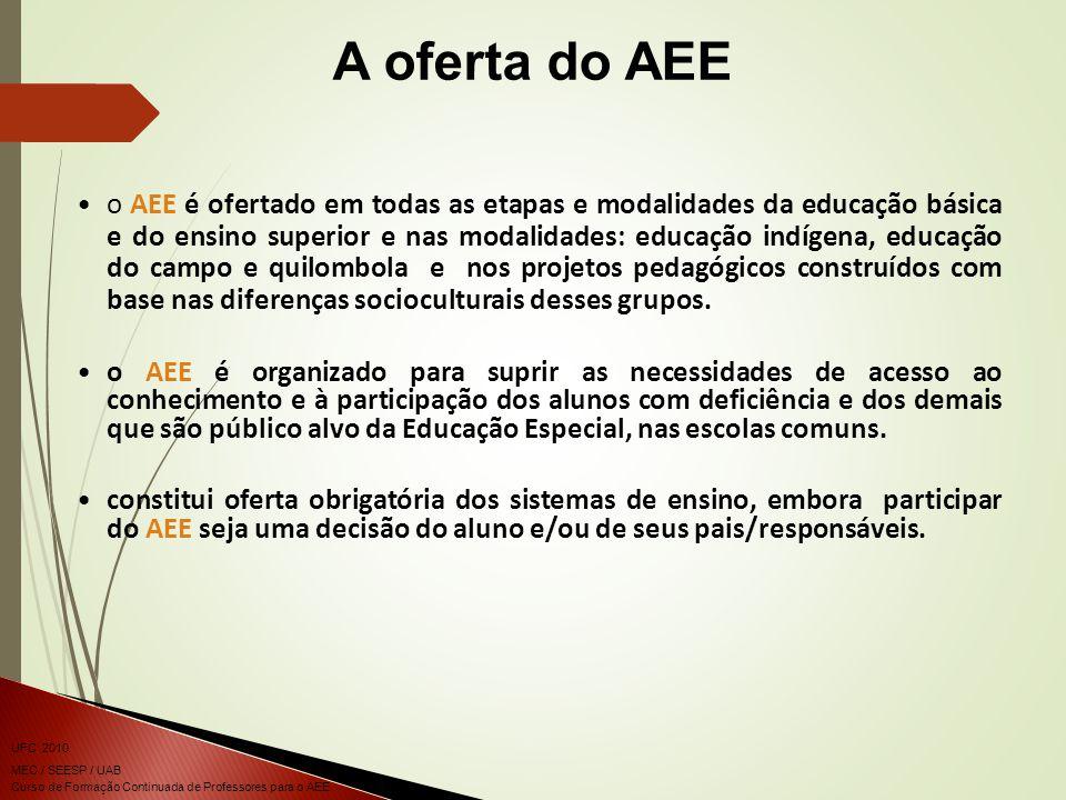 Curso de Formação Continuada de Professores para o AEE UFC 2010 MEC / SEESP / UAB o AEE é ofertado em todas as etapas e modalidades da educação básica e do ensino superior e nas modalidades: educação indígena, educação do campo e quilombola e nos projetos pedagógicos construídos com base nas diferenças socioculturais desses grupos.