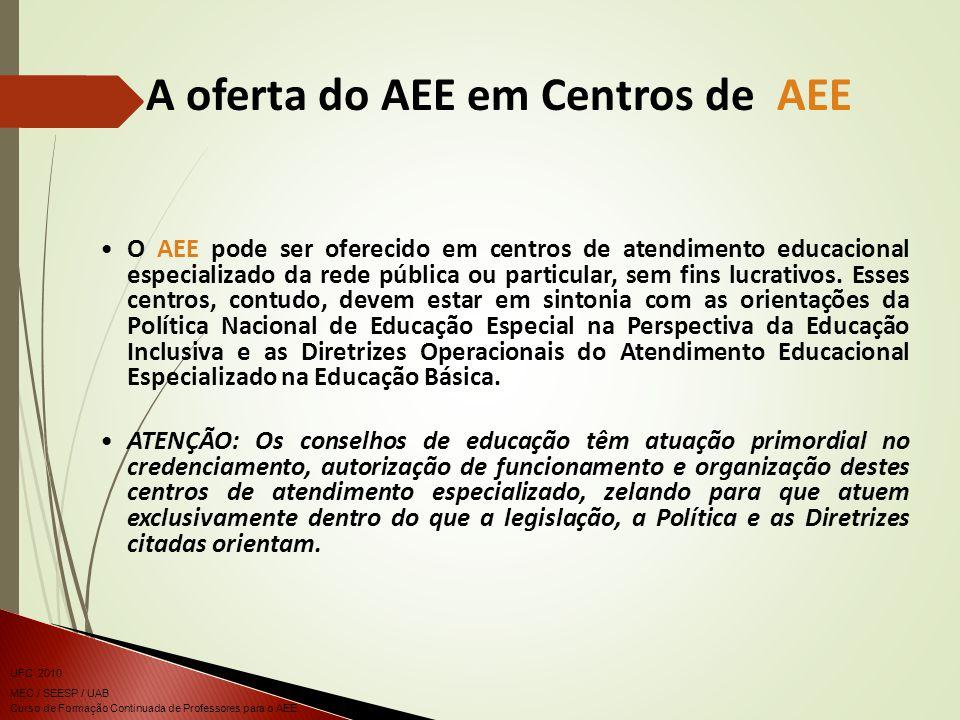 Curso de Formação Continuada de Professores para o AEE UFC 2010 MEC / SEESP / UAB O AEE pode ser oferecido em centros de atendimento educacional especializado da rede pública ou particular, sem fins lucrativos.