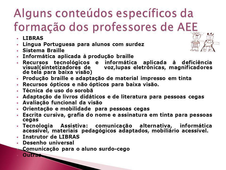LIBRAS Língua Portuguesa para alunos com surdez Sistema Braille Informática aplicada à produção braille Recursos tecnológicos e informática aplicada à
