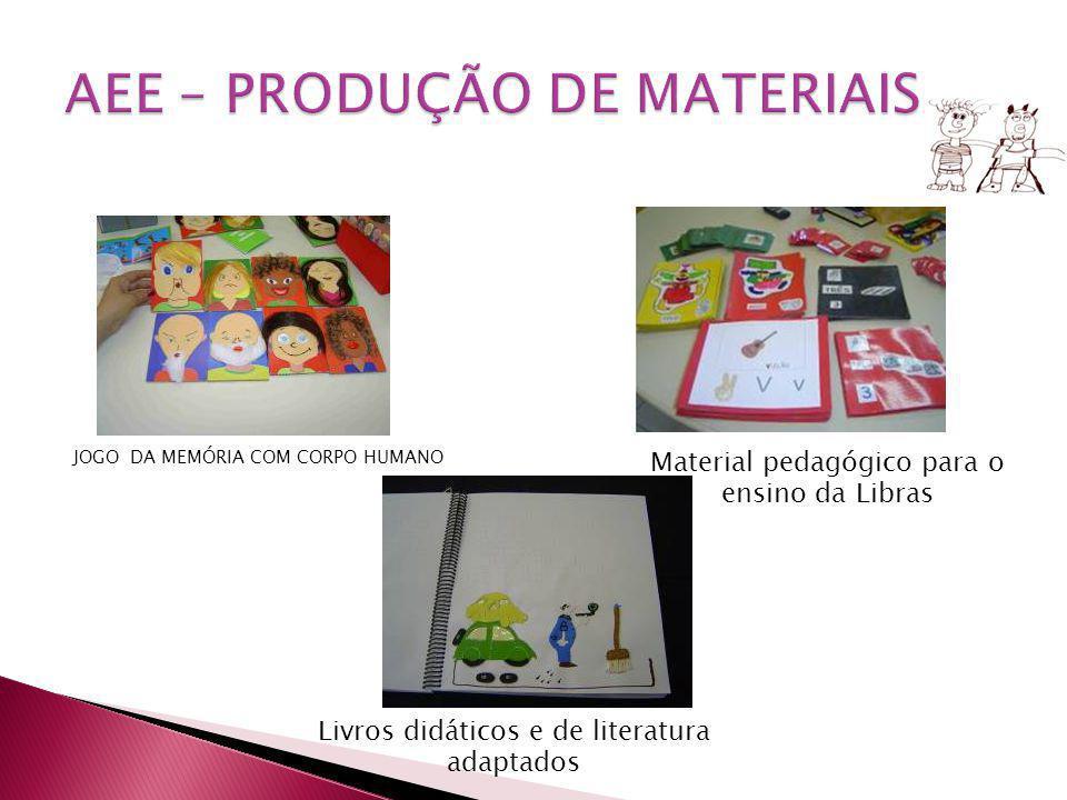 JOGO DA MEMÓRIA COM CORPO HUMANO Livros didáticos e de literatura adaptados Material pedagógico para o ensino da Libras