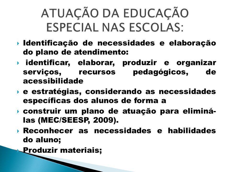 Elaborar e executar o plano de AEE, avaliando a funcionalidade e a aplicabilidade dos recursos educacionais e de acessibilidade (MEC/SEESP, 2009); Organizar o tipo e o número de atendimentos (MEC/SEESP, 2009); Acompanhar a funcionalidade e a aplicabilidade dos recursos pedagógicos e de acessibilidade na sala de aula comum do ensino regular, bem como em outros ambientes da escola (MEC/SEESP, 2009); Ensinar e usar recursos de Tecnologia Assistiva; Promover atividades e espaços de participação da família e a interface com os serviços de saúde, assistência social e outros.