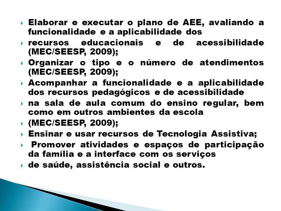 Elaborar e executar o plano de AEE, avaliando a funcionalidade e a aplicabilidade dos recursos educacionais e de acessibilidade (MEC/SEESP, 2009); Org