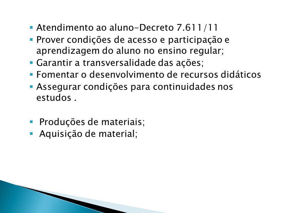 Atendimento ao aluno-Decreto 7.611/11 Prover condições de acesso e participação e aprendizagem do aluno no ensino regular; Garantir a transversalidade
