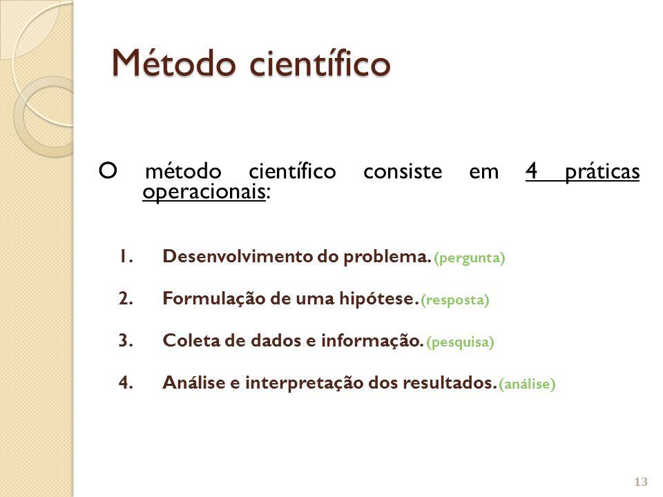 O método científico consiste em 4 práticas operacionais: 1.Desenvolvimento do problema. (pergunta) 2.Formulação de uma hipótese. (resposta) 3.Coleta d