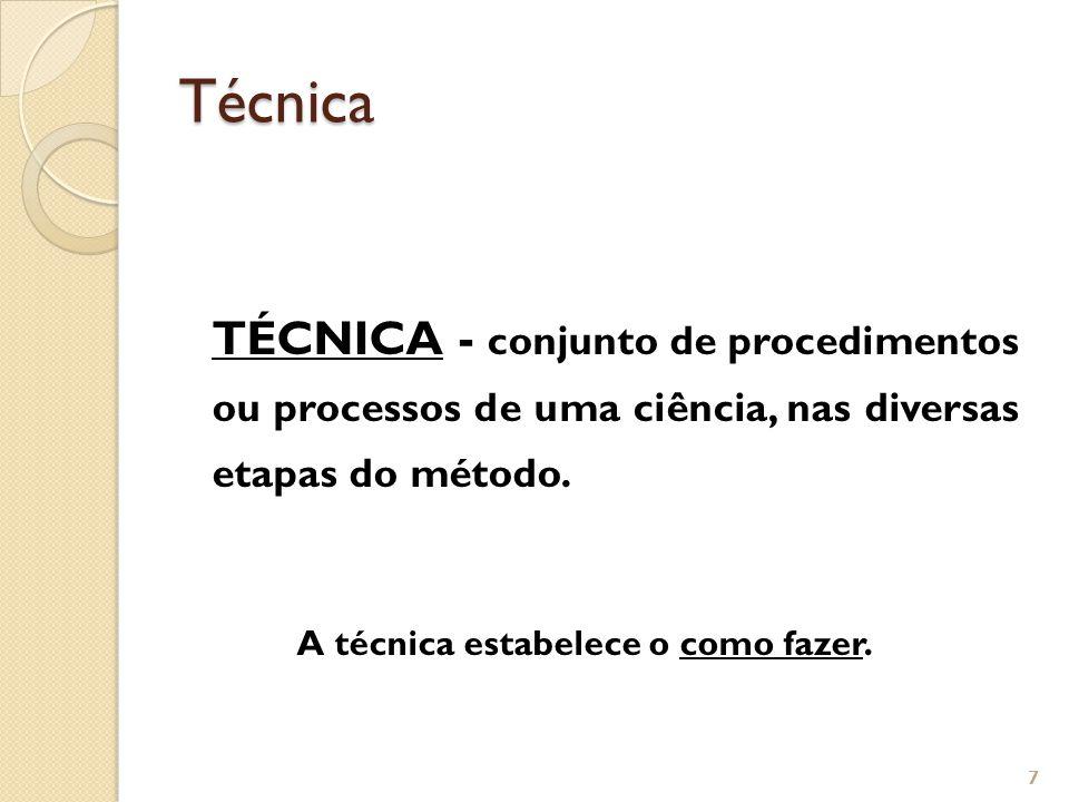 TÉCNICA - conjunto de procedimentos ou processos de uma ciência, nas diversas etapas do método. A técnica estabelece o como fazer. 7 Técnica