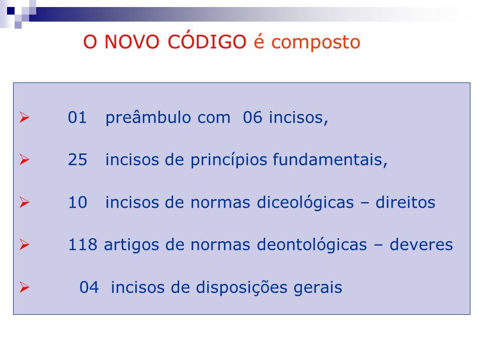 O NOVO CÓDIGO é composto 01 preâmbulo com 06 incisos, 25 incisos de princípios fundamentais, 10 incisos de normas diceológicas – direitos 118 artigos