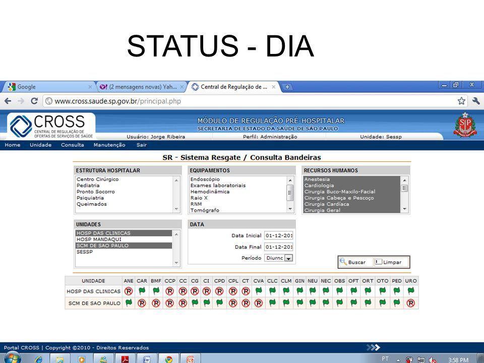 STATUS - DIA