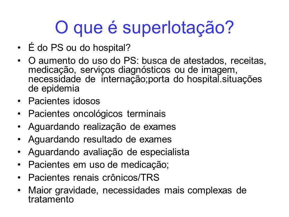 O que é superlotação.É do PS ou do hospital.