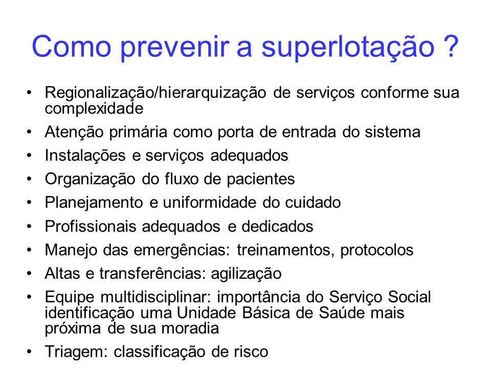Como prevenir a superlotação .