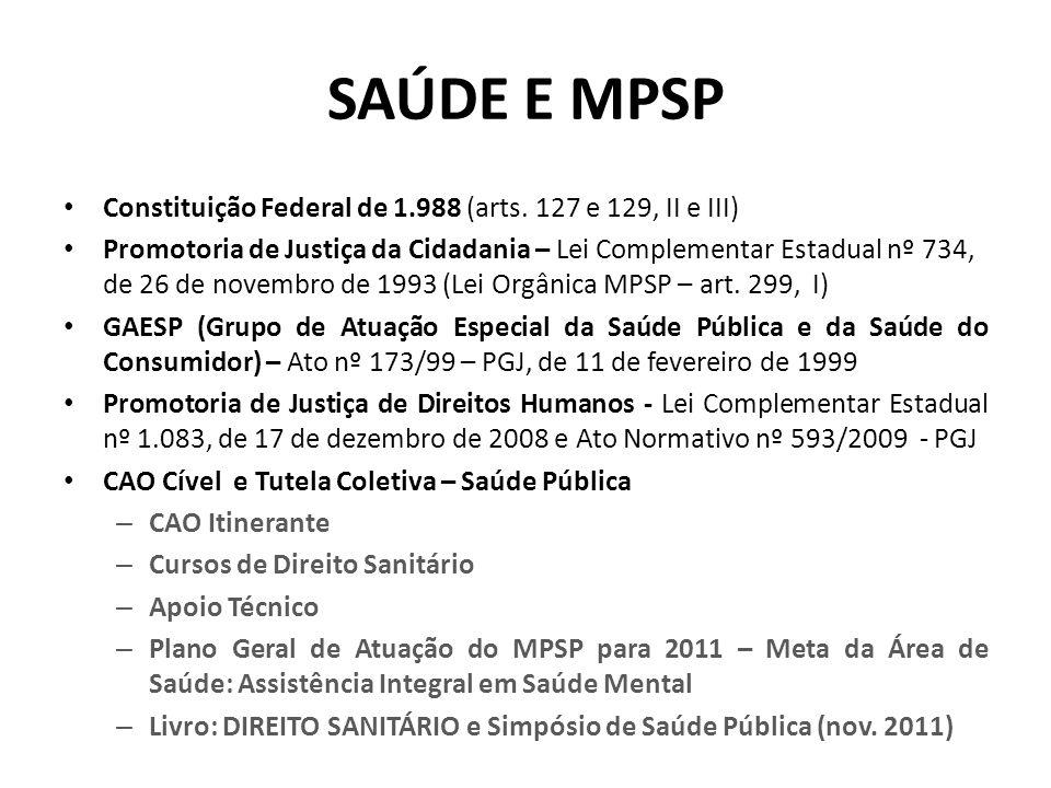 SAÚDE E MPSP Constituição Federal de 1.988 (arts. 127 e 129, II e III) Promotoria de Justiça da Cidadania – Lei Complementar Estadual nº 734, de 26 de