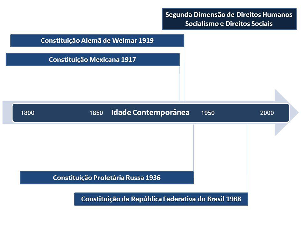 Idade Contemporânea 1800185019502000 Constituição Mexicana 1917 Constituição Alemã de Weimar 1919 Constituição Proletária Russa 1936 Constituição da R