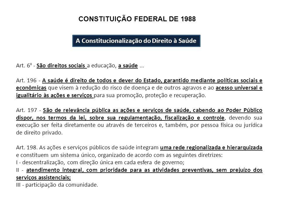 A Constitucionalização do Direito à Saúde Art. 6 º - São direitos sociais a educação, a saúde... Art. 196 - A saúde é direito de todos e dever do Esta