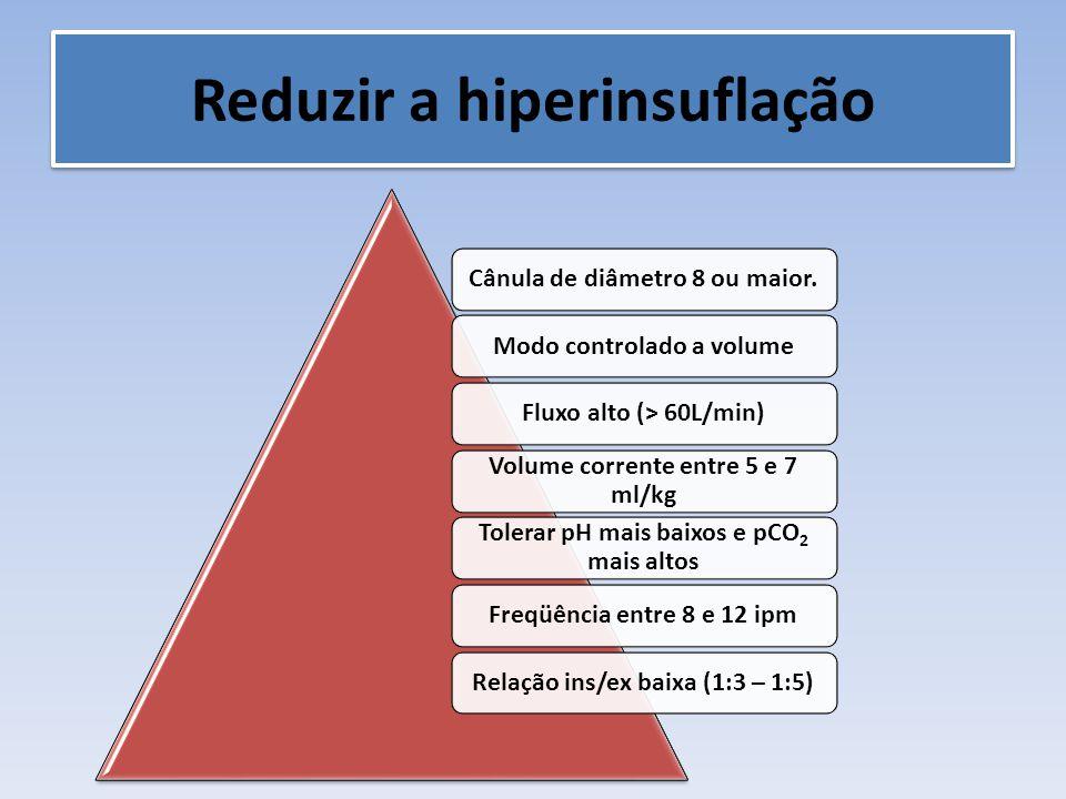 Reduzir a hiperinsuflação Cânula de diâmetro 8 ou maior.Modo controlado a volumeFluxo alto (> 60L/min) Volume corrente entre 5 e 7 ml/kg Tolerar pH mais baixos e pCO2 mais altos Freqüência entre 8 e 12 ipmRelação ins/ex baixa (1:3 – 1:5)