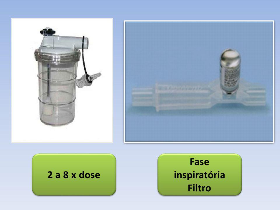 2 a 8 x dose Fase inspiratória Filtro Fase inspiratória Filtro