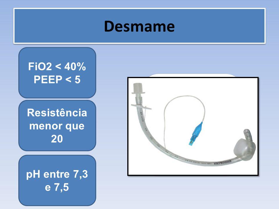 Desmame FiO2 < 40% PEEP < 5 Resistência menor que 20 pH entre 7,3 e 7,5