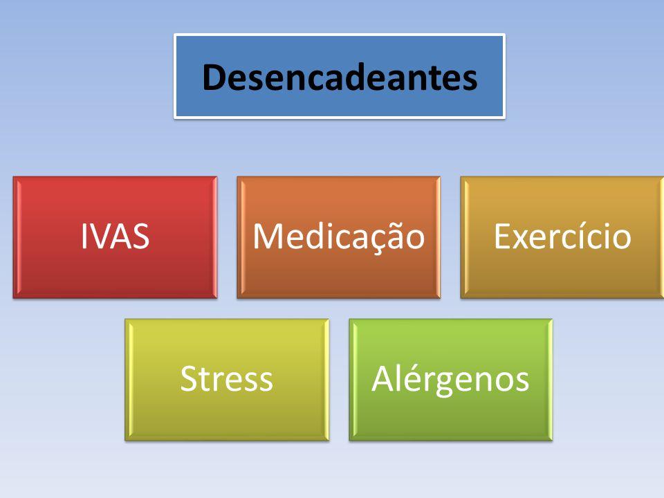Desencadeantes IVASMedicaçãoExercício StressAlérgenos