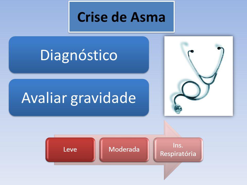 Crise de Asma Diagnóstico Avaliar gravidade LeveModerada Ins. Respiratória
