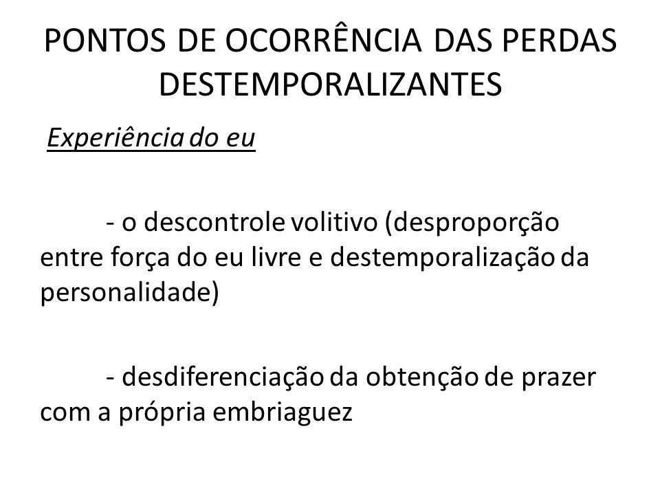 PONTOS DE OCORRÊNCIA DAS PERDAS DESTEMPORALIZANTES Experiência do eu - o descontrole volitivo (desproporção entre força do eu livre e destemporalizaçã