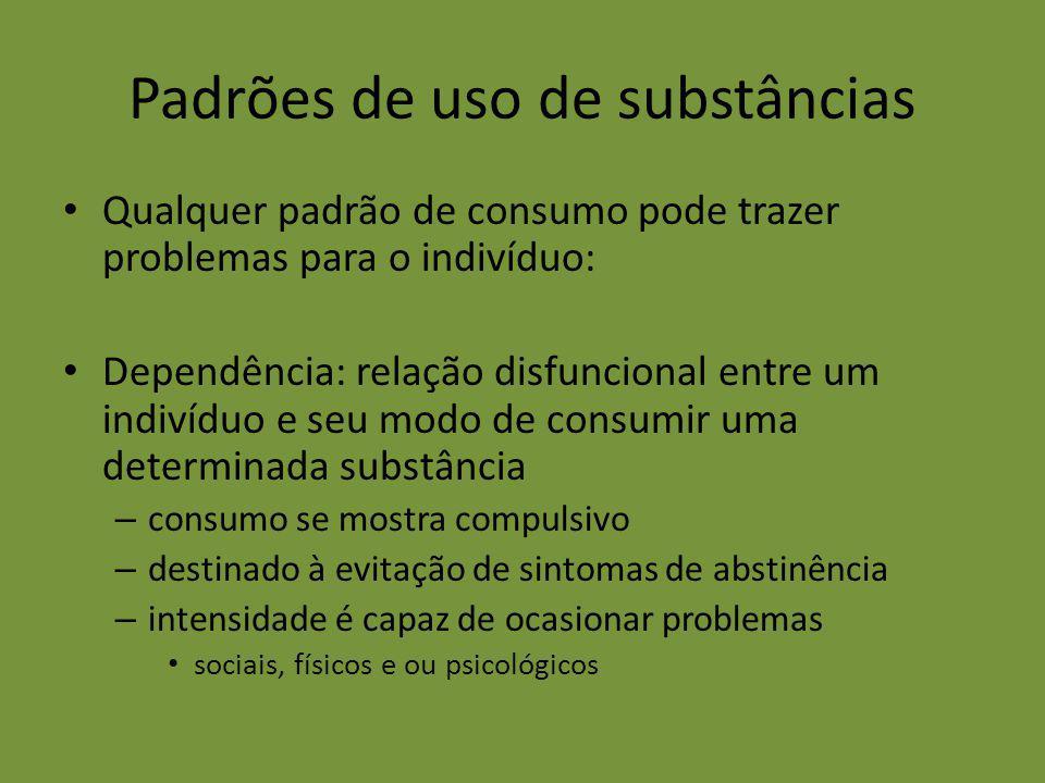 Padrões de uso de substâncias Qualquer padrão de consumo pode trazer problemas para o indivíduo: Dependência: relação disfuncional entre um indivíduo