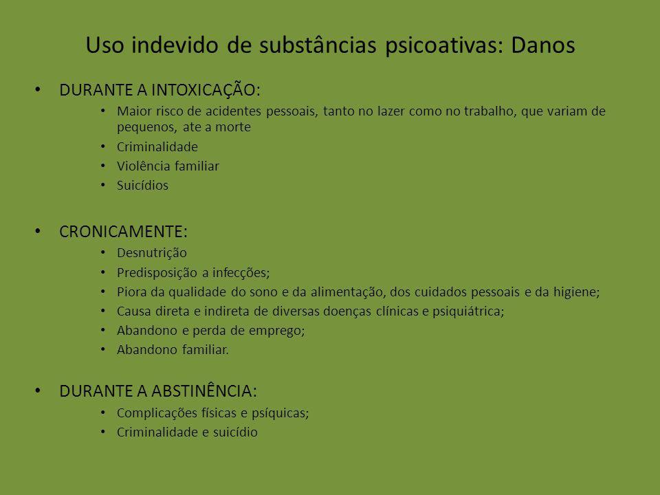 Uso indevido de substâncias psicoativas: Danos DURANTE A INTOXICAÇÃO: Maior risco de acidentes pessoais, tanto no lazer como no trabalho, que variam d