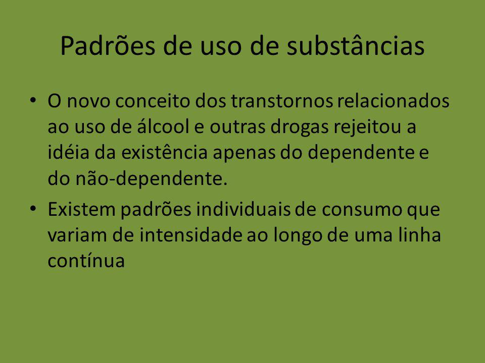 Padrões de uso de substâncias O novo conceito dos transtornos relacionados ao uso de álcool e outras drogas rejeitou a idéia da existência apenas do d