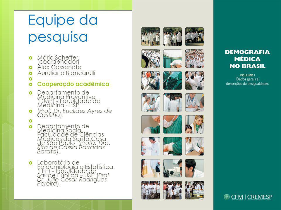 Equipe da pesquisa Mário Scheffer (coordenador) Alex Cassenote Aureliano Biancarelli Cooperação acadêmica Departamento de Medicina Preventiva (DMP) -
