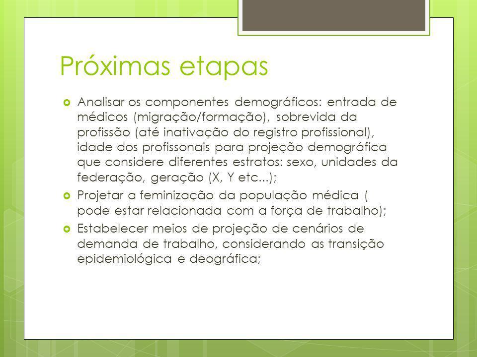 Próximas etapas Analisar os componentes demográficos: entrada de médicos (migração/formação), sobrevida da profissão (até inativação do registro profi