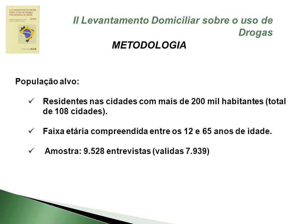 II Levantamento Domiciliar sobre o uso de Drogas METODOLOGIA População alvo: Residentes nas cidades com mais de 200 mil habitantes (total de 108 cidades).