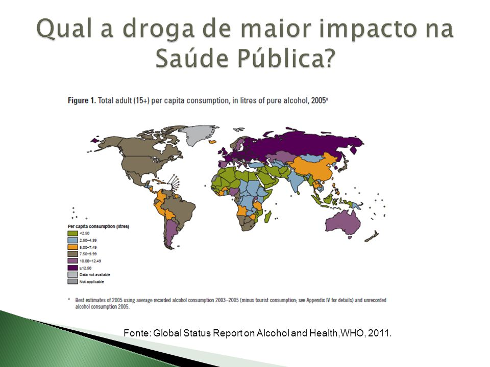 Fonte: Global Status Report on Alcohol and Health,WHO, 2011.