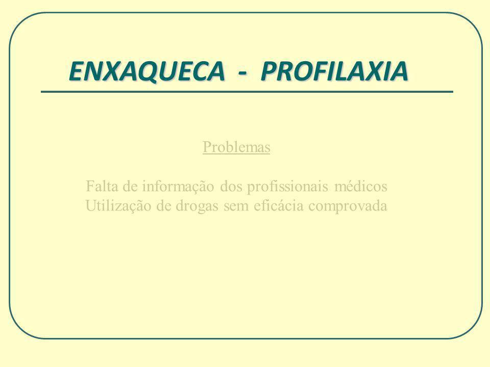 ENXAQUECA - PROFILAXIA Problemas Falta de informação dos profissionais médicos Utilização de drogas sem eficácia comprovada