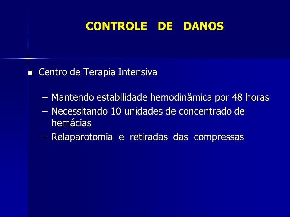 Centro de Terapia Intensiva Centro de Terapia Intensiva –Mantendo estabilidade hemodinâmica por 48 horas –Necessitando 10 unidades de concentrado de h