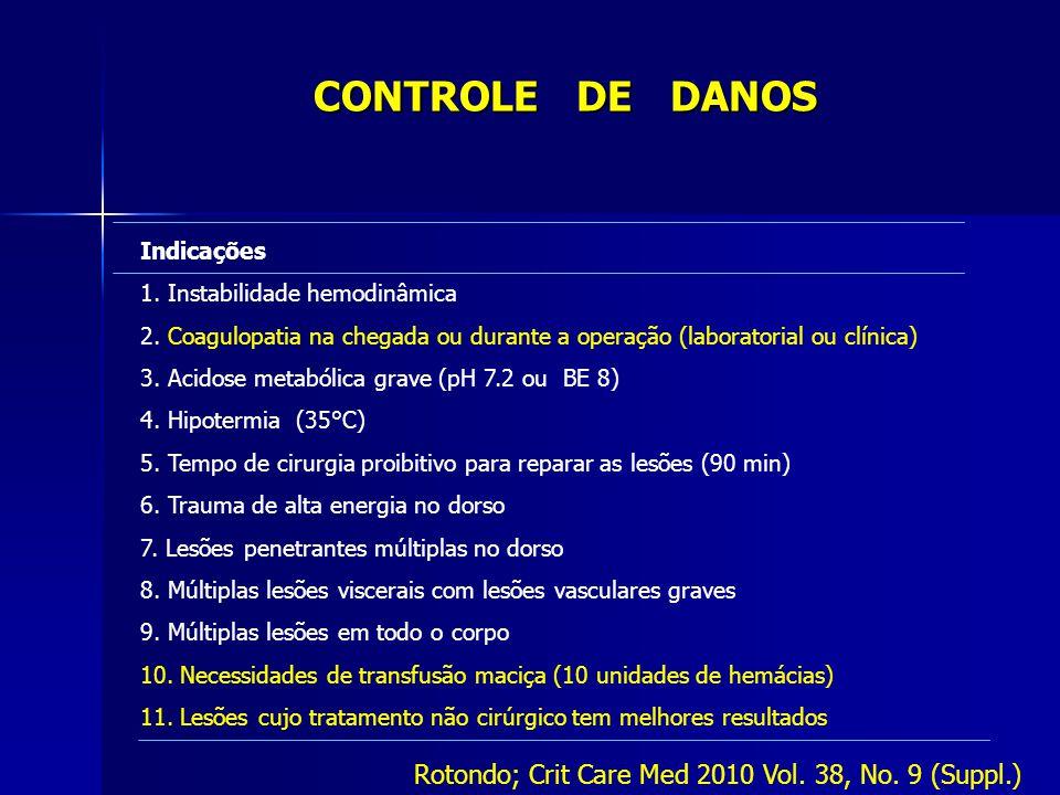 Indicações 1. Instabilidade hemodinâmica 2. Coagulopatia na chegada ou durante a operação (laboratorial ou clínica) 3. Acidose metabólica grave (pH 7.