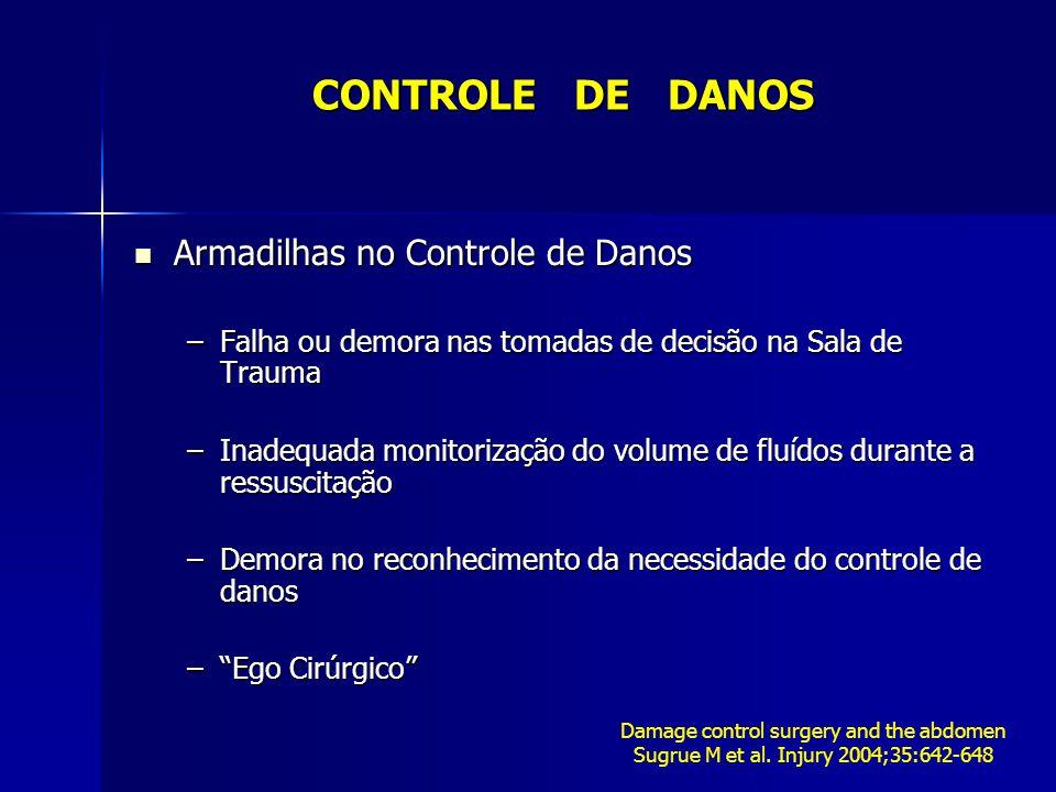 Armadilhas no Controle de Danos Armadilhas no Controle de Danos –Falha ou demora nas tomadas de decisão na Sala de Trauma –Inadequada monitorização do
