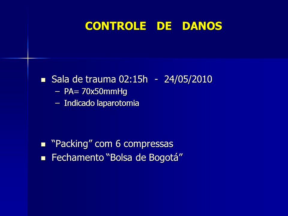 Sala de trauma 02:15h - 24/05/2010 Sala de trauma 02:15h - 24/05/2010 –PA= 70x50mmHg –Indicado laparotomia Packing com 6 compressas Packing com 6 comp