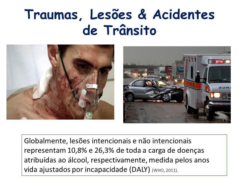 Traumas, Lesões & Acidentes de Trânsito Globalmente, lesões intencionais e não intencionais representam 10,8% e 26,3% de toda a carga de doenças atrib