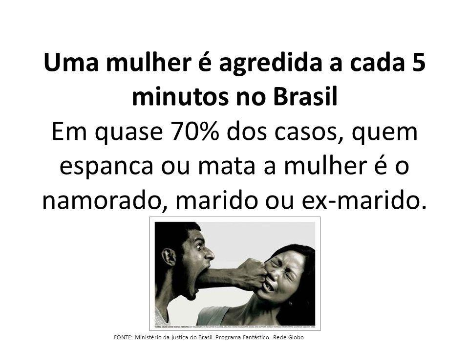 Uma mulher é agredida a cada 5 minutos no Brasil Em quase 70% dos casos, quem espanca ou mata a mulher é o namorado, marido ou ex-marido. FONTE: Minis