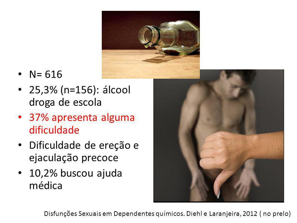 N= 616 25,3% (n=156): álcool droga de escola 37% apresenta alguma dificuldade Dificuldade de ereção e ejaculação precoce 10,2% buscou ajuda médica Dis