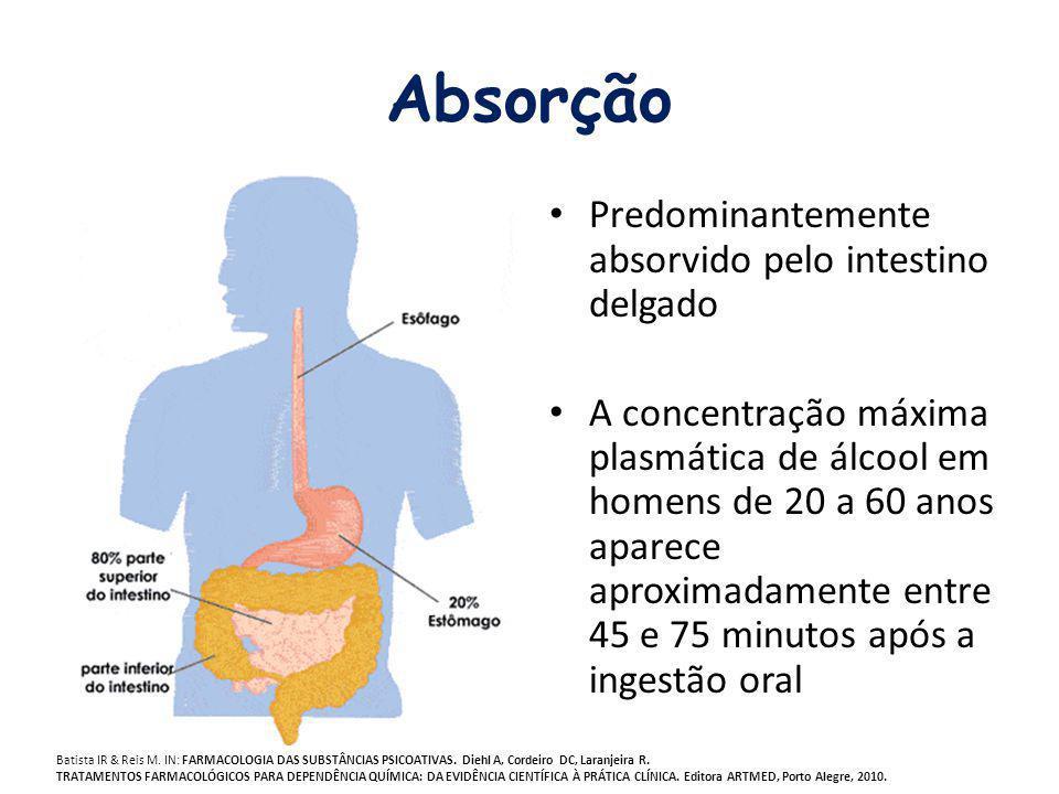 A biotransformação do álcool Ocorre principalmente no fígado Na primeira fase, a enzima álcool desidrogenase converte o etanol à acetaldeído.