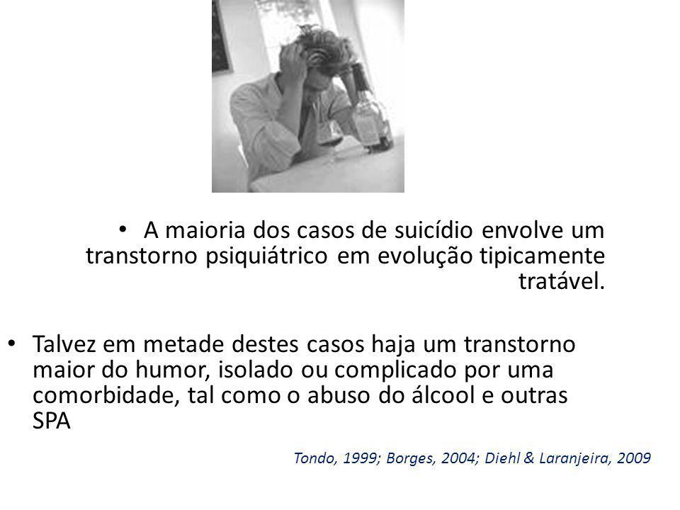 A maioria dos casos de suicídio envolve um transtorno psiquiátrico em evolução tipicamente tratável. Talvez em metade destes casos haja um transtorno