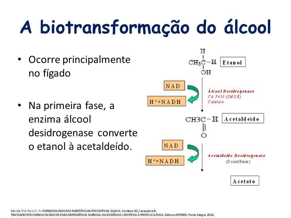 A biotransformação do álcool Ocorre principalmente no fígado Na primeira fase, a enzima álcool desidrogenase converte o etanol à acetaldeído. Batista